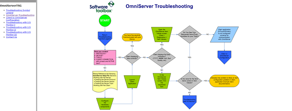 OmniServer Troubleshooting Guide